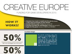 Creative Europe checklist